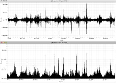 Geopsy: STA/LTA - GeopsyWiki